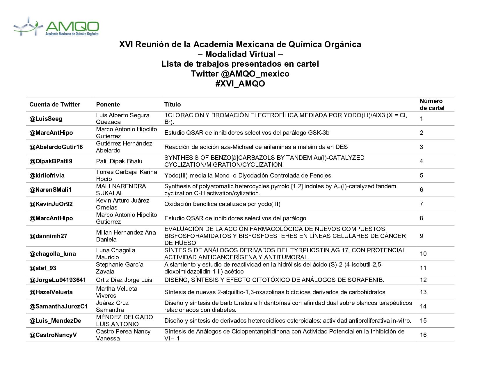 Lista de carteles XVI AMQO_pages-to-jpg-0001