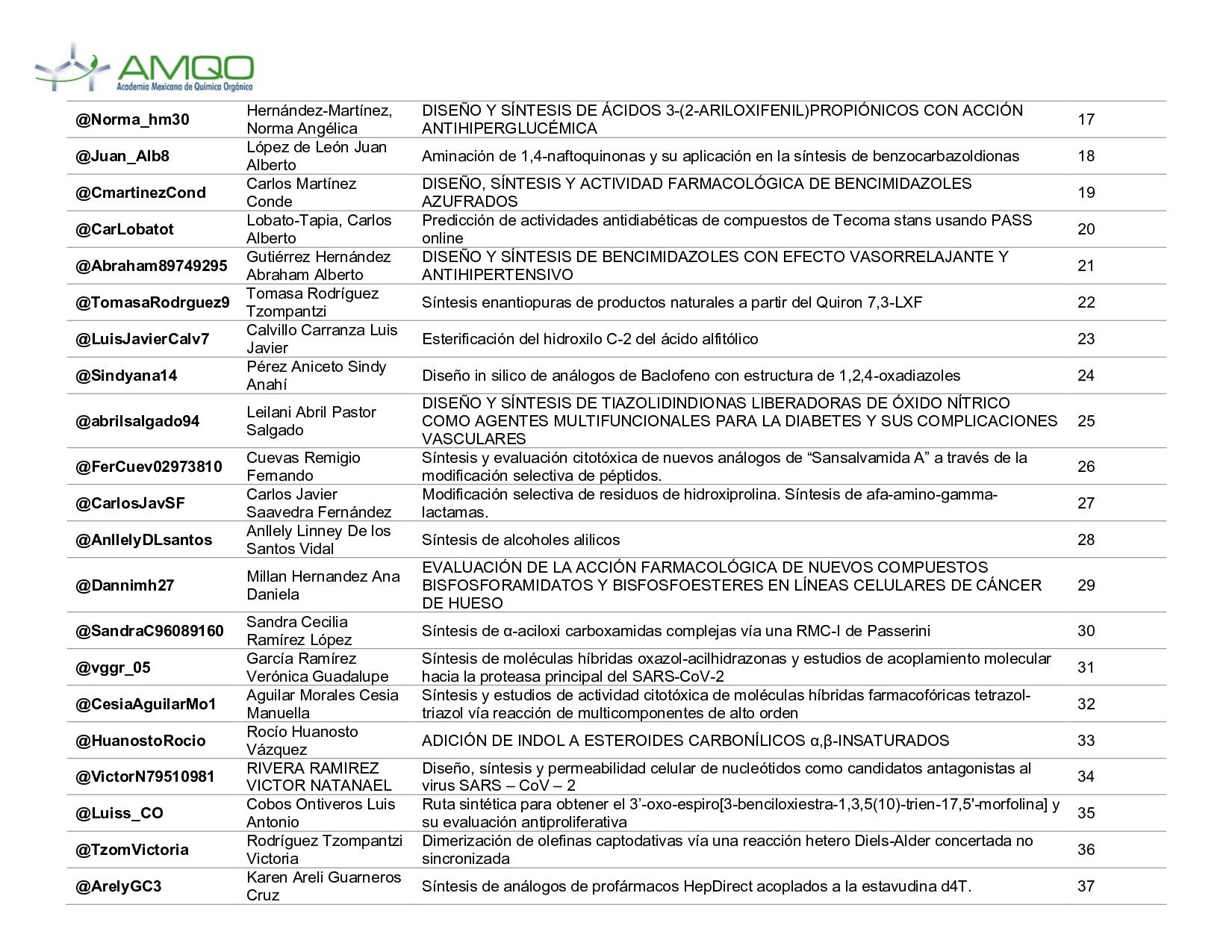 Lista de carteles XVI AMQO_pages-to-jpg-0002