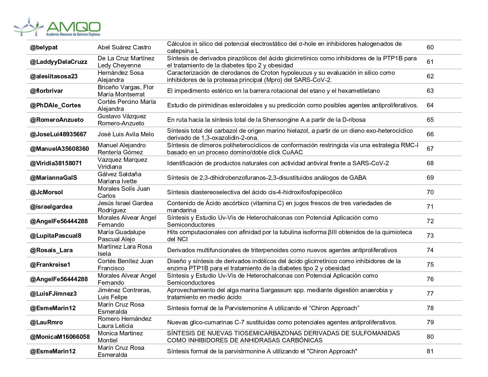 Lista de carteles XVI AMQO_pages-to-jpg-0004