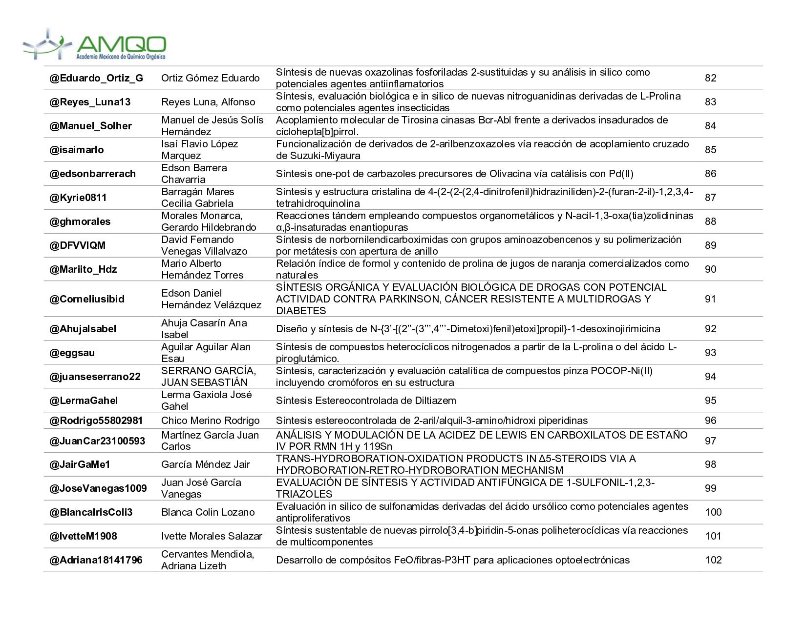 Lista de carteles XVI AMQO_pages-to-jpg-0005