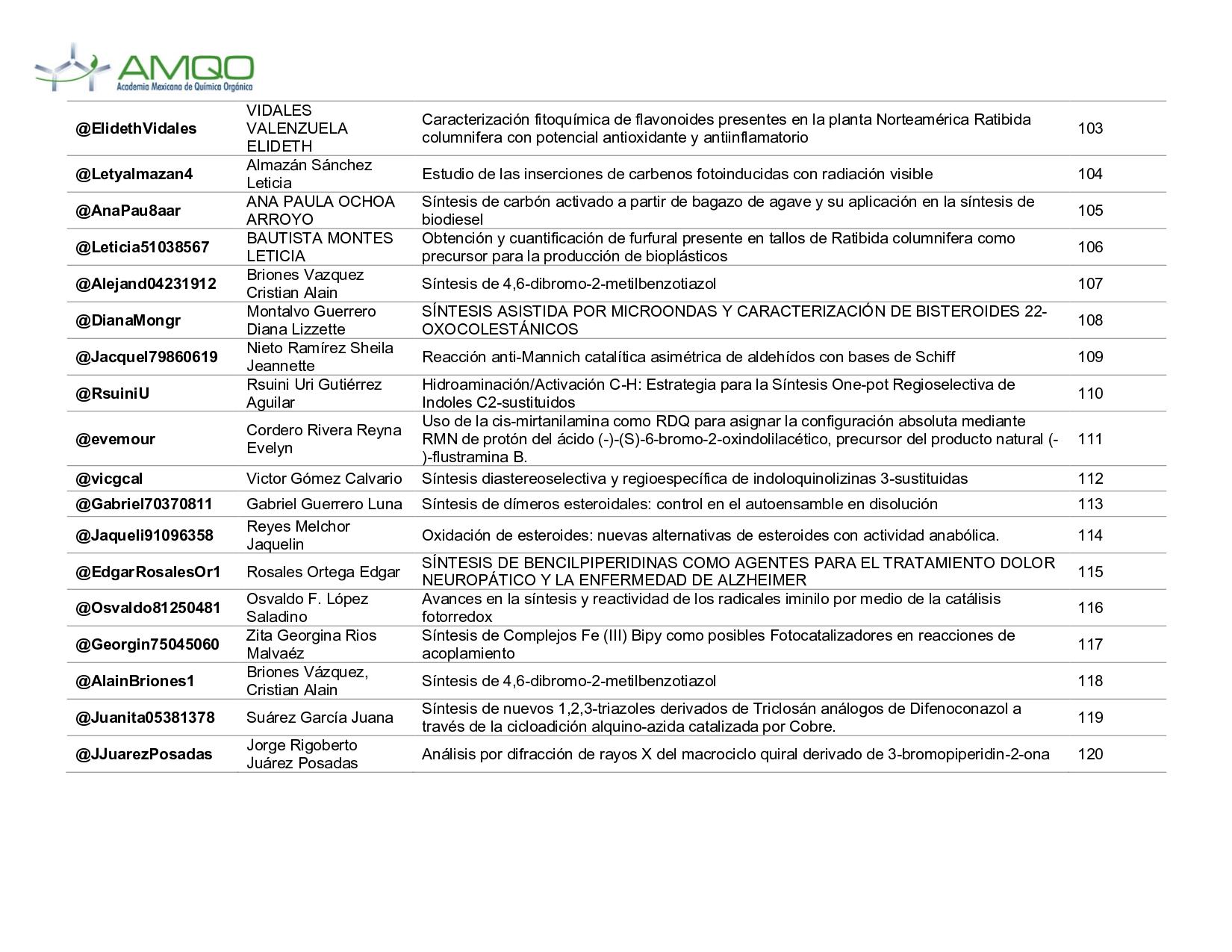 Lista de carteles XVI AMQO_pages-to-jpg-0006